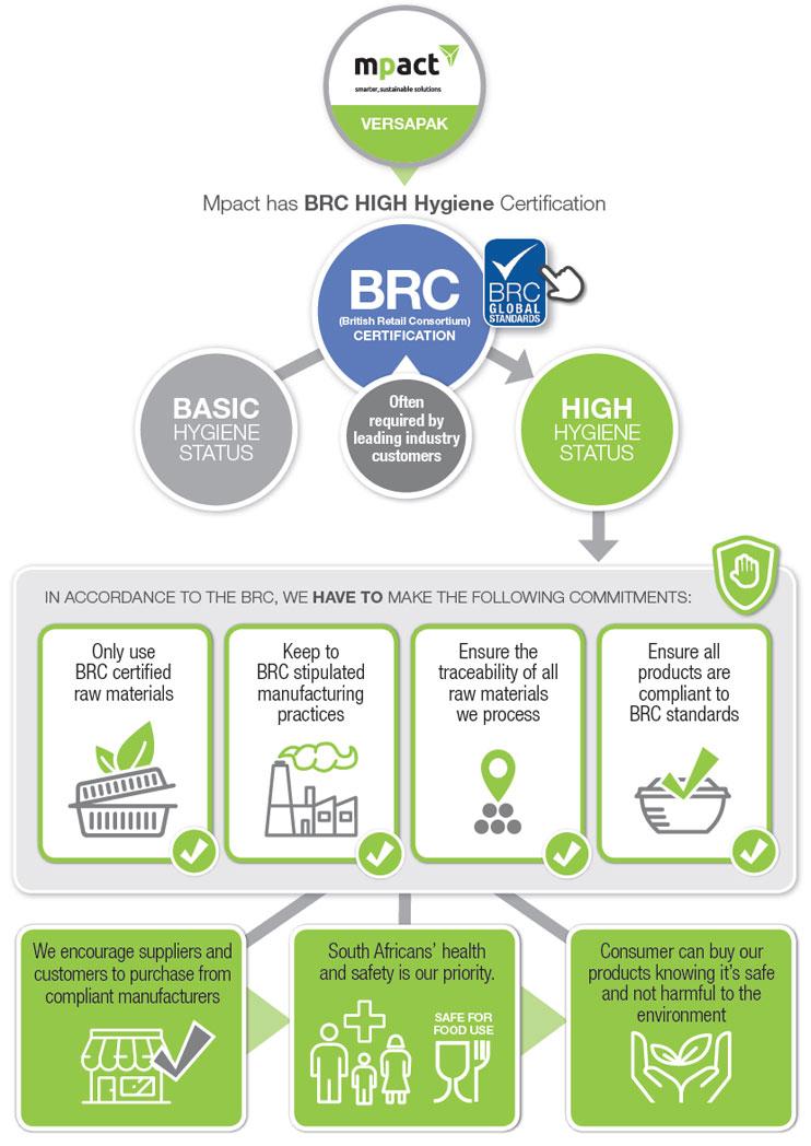 BRC-packaging [Image]